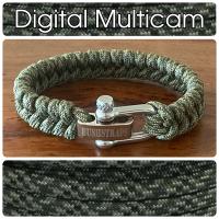 Digital-Multicam